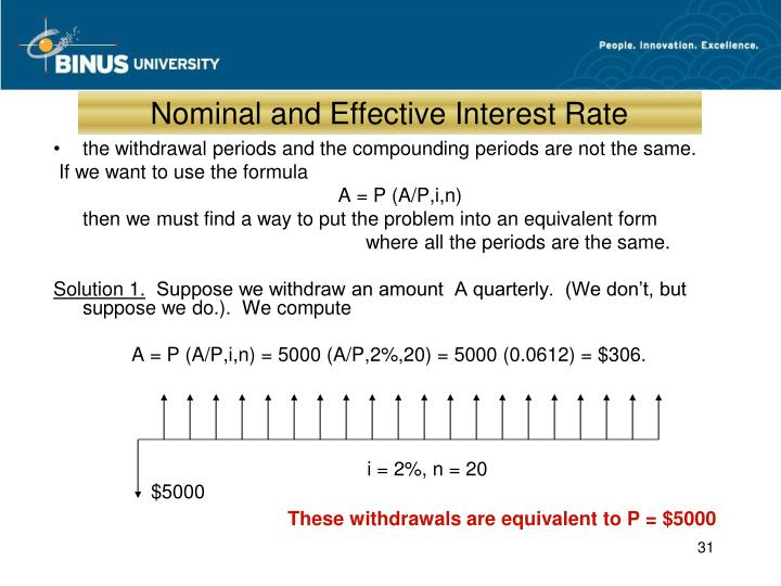 the withdrawal periods and the compounding periods are not the same.