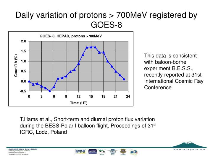 Daily variation of protons > 700MeV registered by  GOES-8