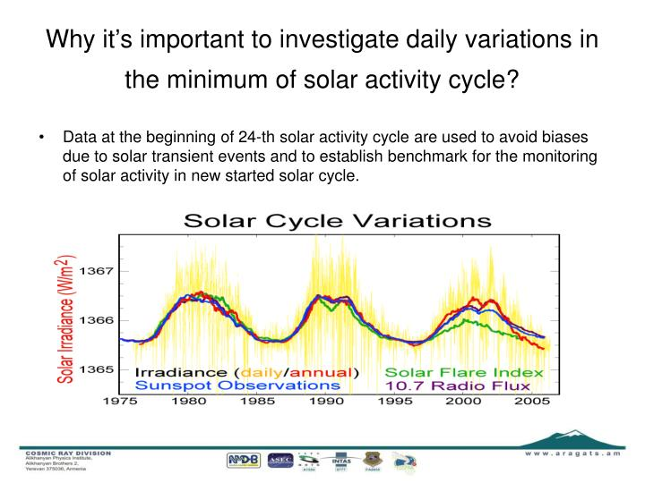 Why it's important to investigate daily variations in the minimum of solar activity cycle?
