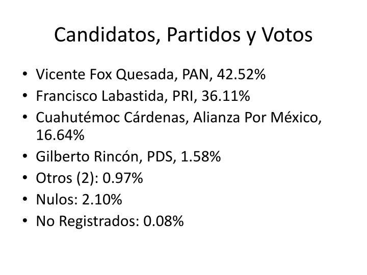Candidatos, Partidos y Votos
