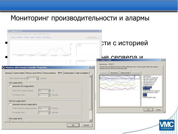 Мониторинг производительности и алармы