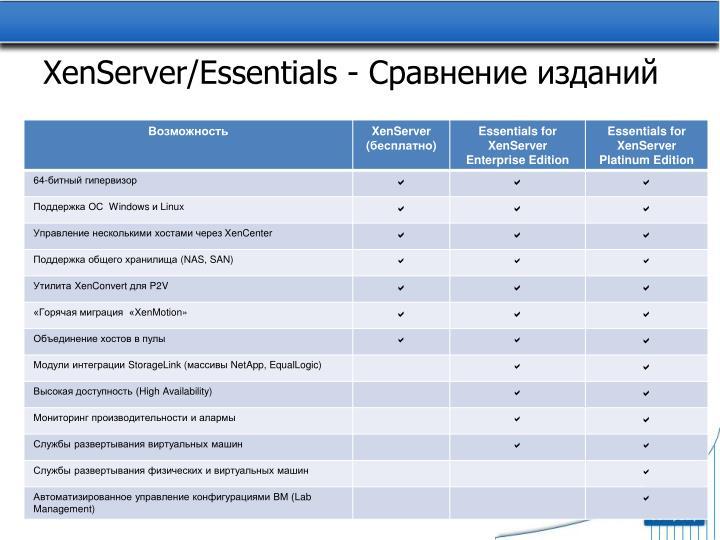 XenServer/Essentials -