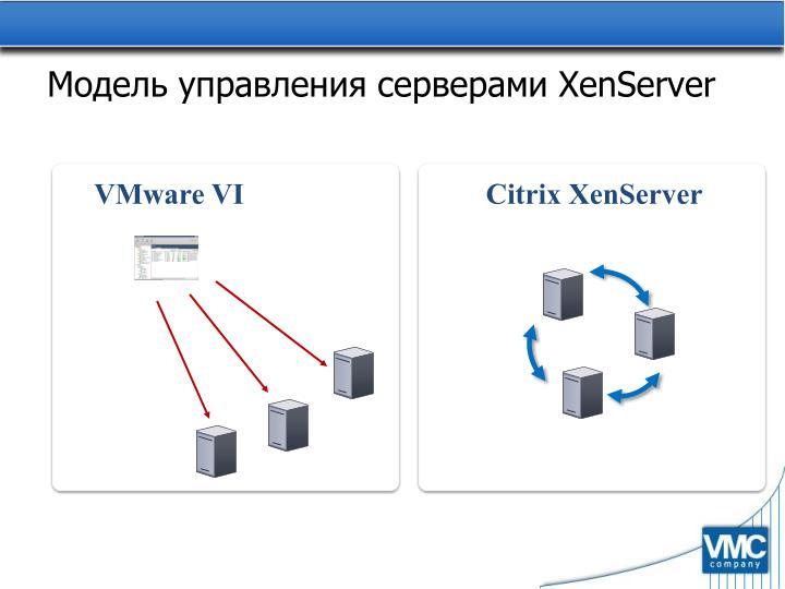 Модель управления серверами