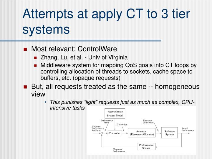 Attempts at apply CT to 3 tier systems