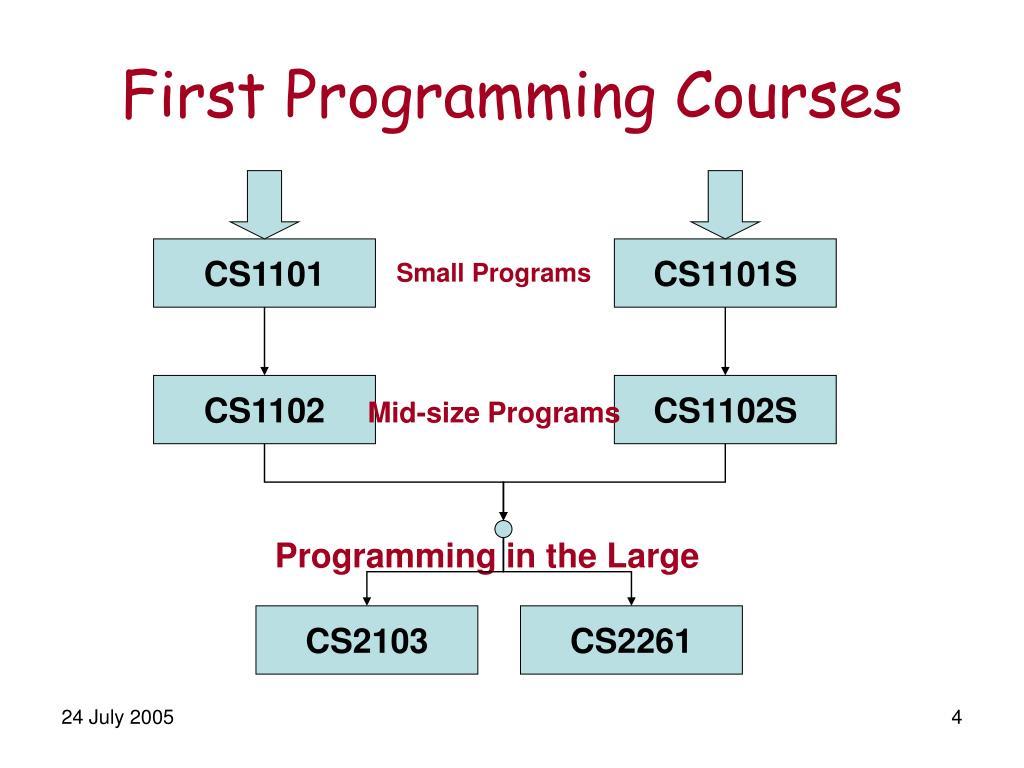 PPT - Tips on Module Taking PowerPoint Presentation - ID:3841915