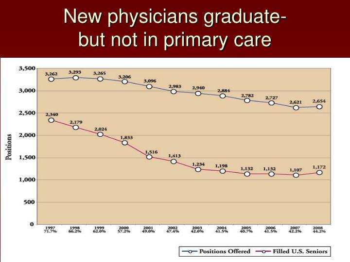 New physicians graduate-