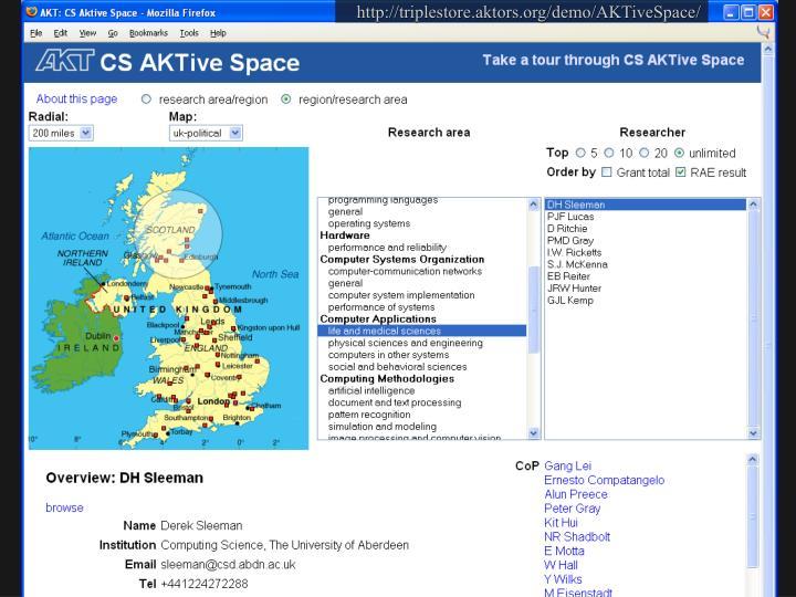 http://triplestore.aktors.org/demo/AKTiveSpace/