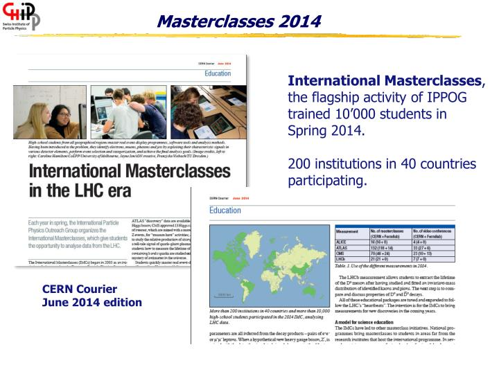 Masterclasses 2014