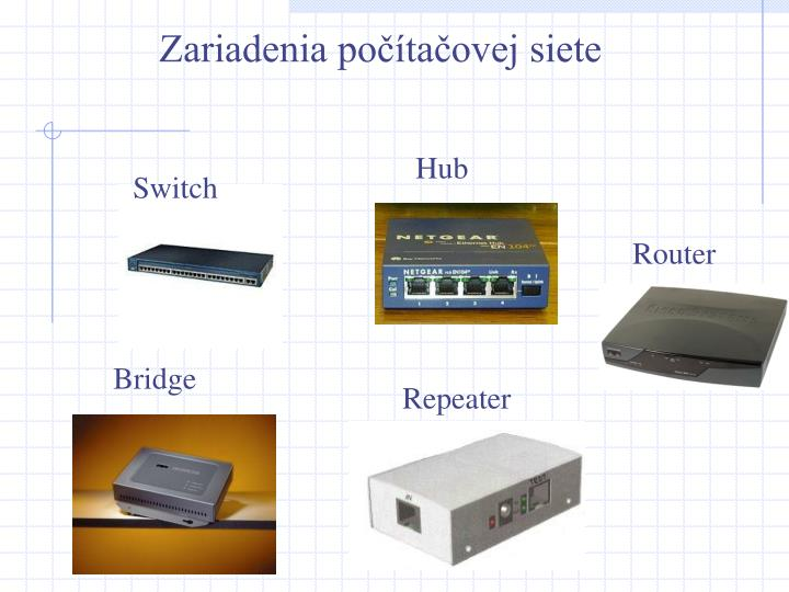 Zariadenia počítačovej siete