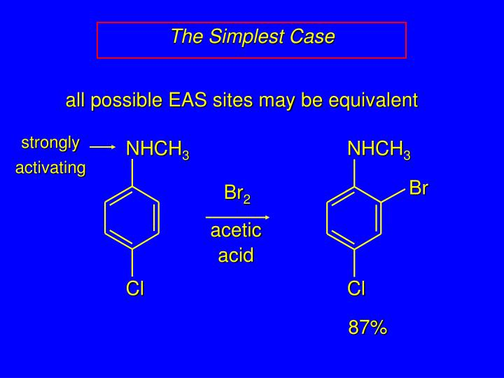 the simplest case n.