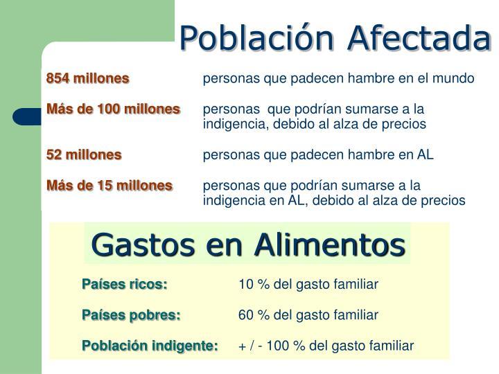 Población Afectada