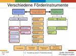 verschiedene f rderinstrumente