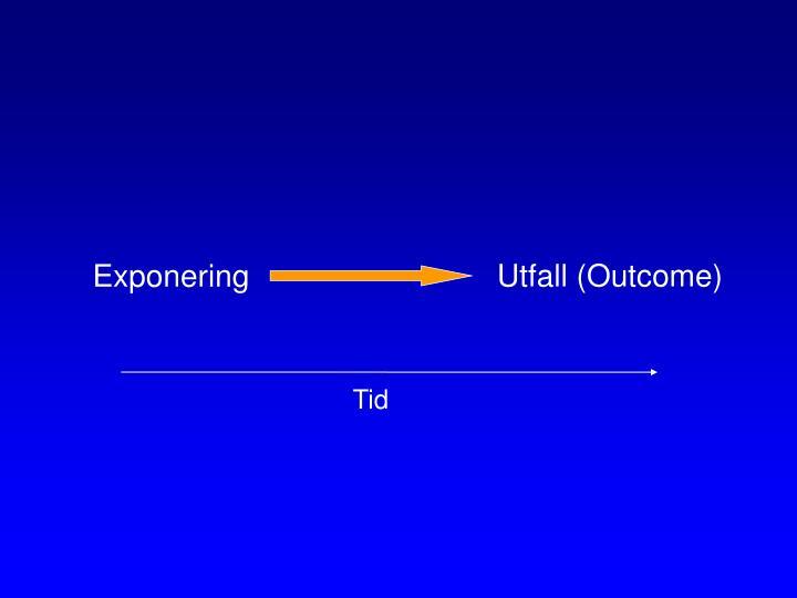 Utfall (Outcome)