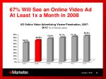 67 will see an online video ad at least 1x a month in 2008