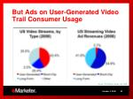 but ads on user generated video trail consumer usage