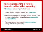 factors supporting a future boom in online video spending