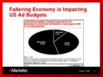 faltering economy is impacting us ad budgets
