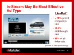 in stream may be most effective ad type