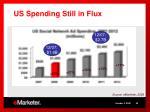 us spending still in flux