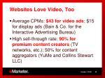 websites love video too