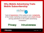 why mobile advertising trails mobile subscribership