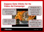 zappos gets clicks for its video ad campaign