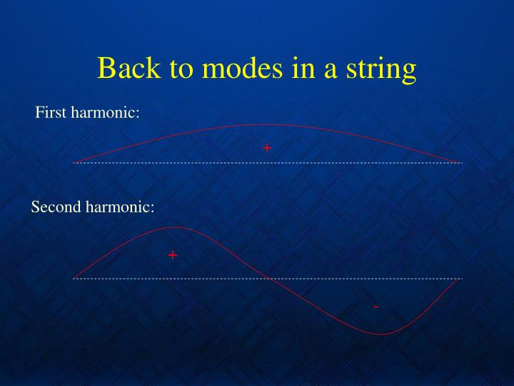 Back to modes in a string