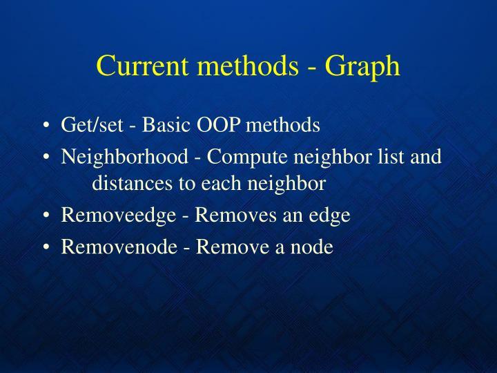 Current methods - Graph
