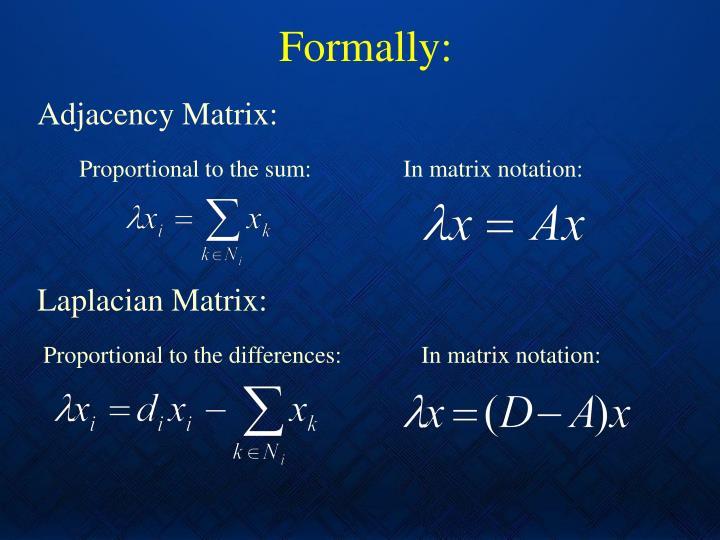 Adjacency Matrix: