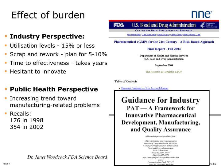 Effect of burden