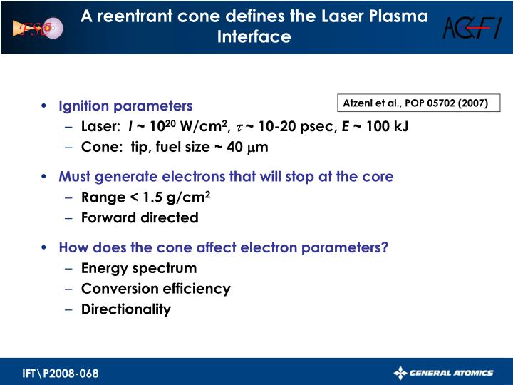 A reentrant cone defines the laser plasma interface