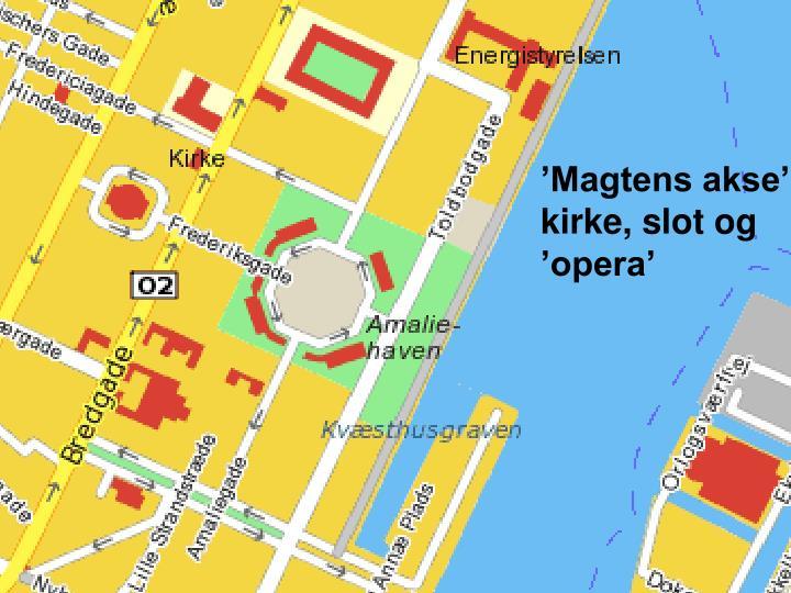'Magtens akse': kirke, slot og 'opera'