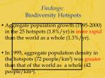 findings biodiversity hotspots1