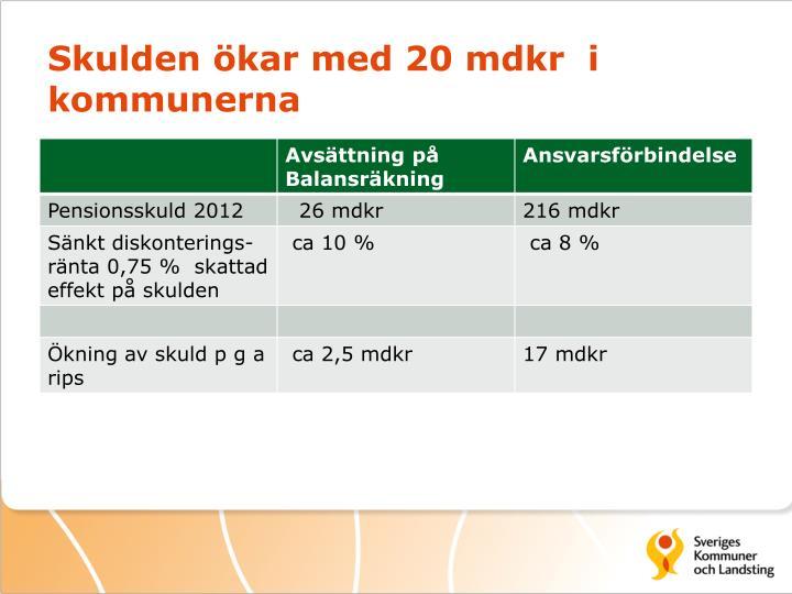 Skulden ökar med 20 mdkr  i kommunerna