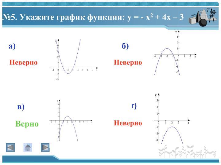 №5. Укажите график функции: у = - х