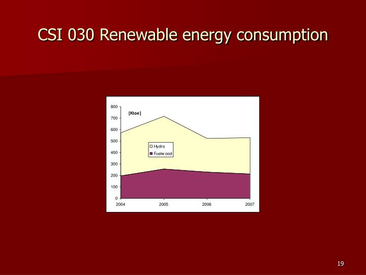 CSI 030 Renewable energy consumption