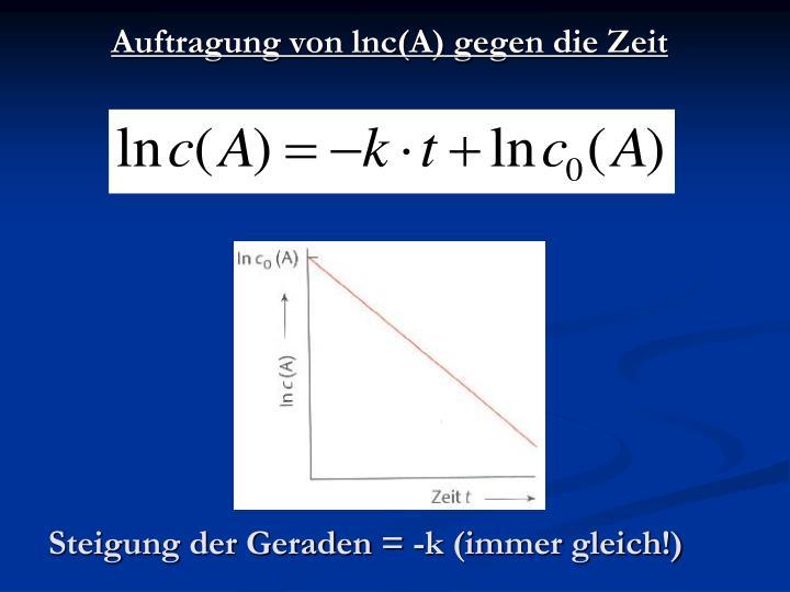 Steigung der Geraden = -k (immer gleich!)