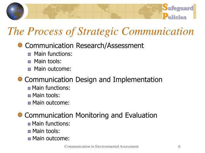 The Process of Strategic Communication