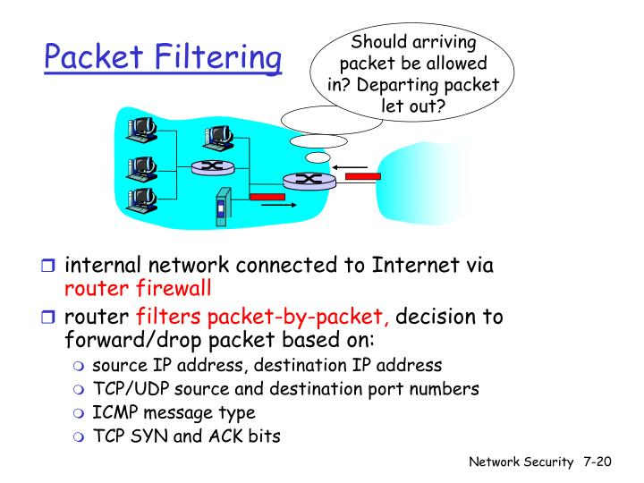 internal network connected to Internet via