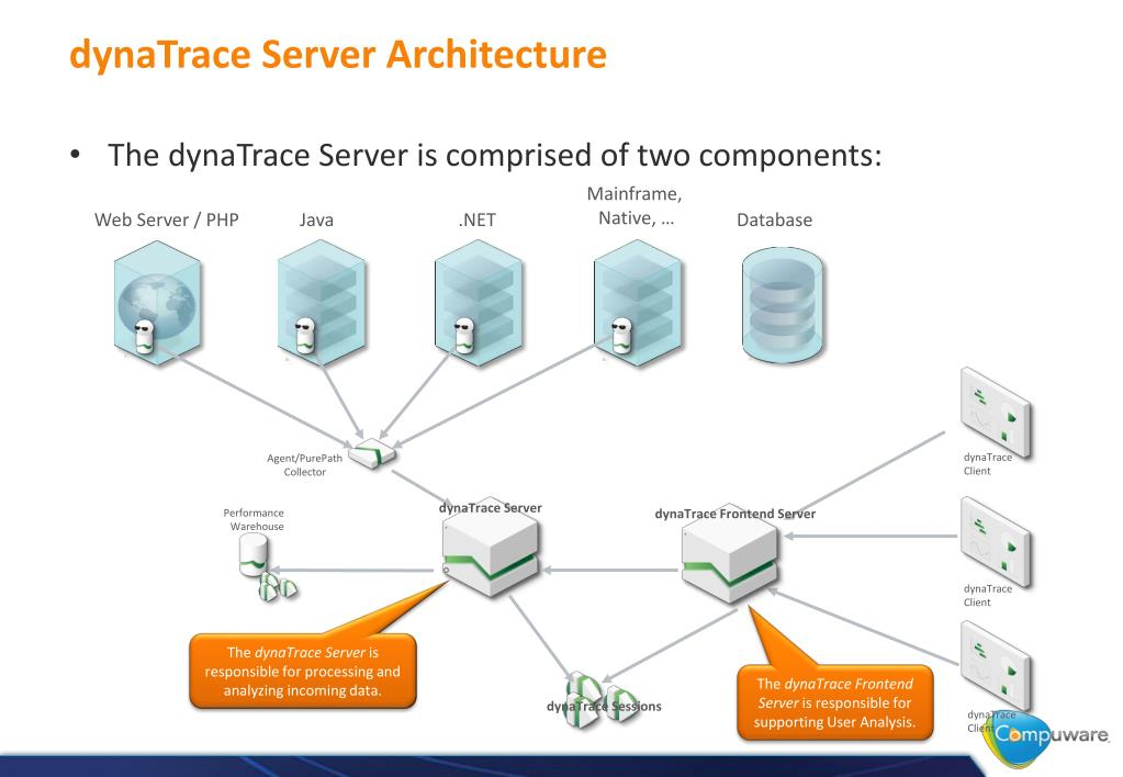 PPT - dynaTrace 6 0 – Core Concepts PowerPoint Presentation - ID:3844744