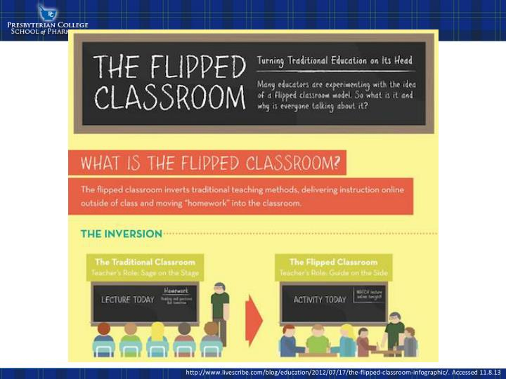 Http://www.livescribe.com/blog/education/2012/07/17/the-flipped-classroom-infographic