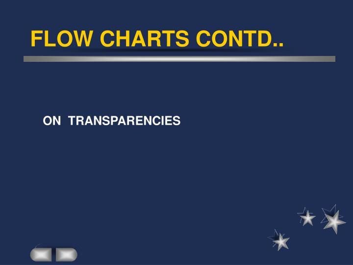 FLOW CHARTS CONTD..
