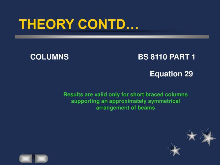 THEORY CONTD…