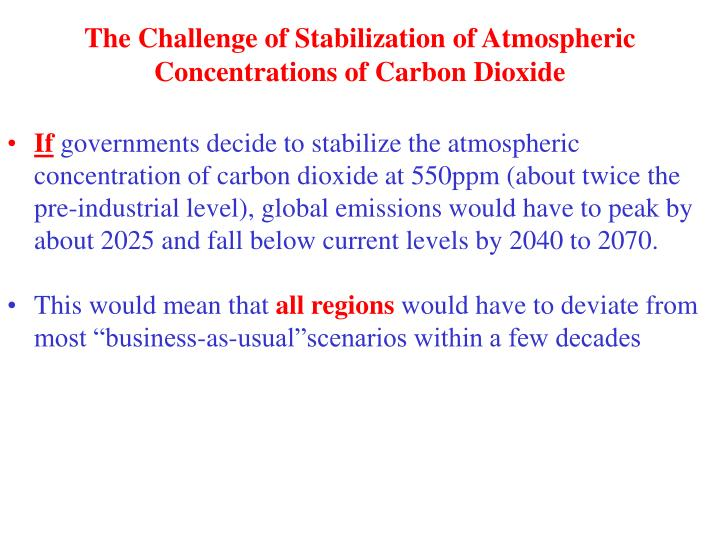 The Challenge of Stabilization of Atmospheric Concentrations of Carbon Dioxide
