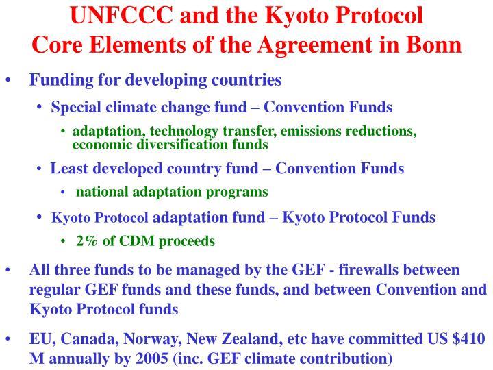 UNFCCC and the Kyoto Protocol