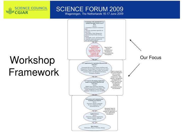 Workshop framework