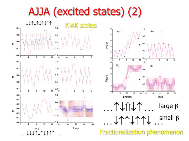 AJJA (excited states) (2)