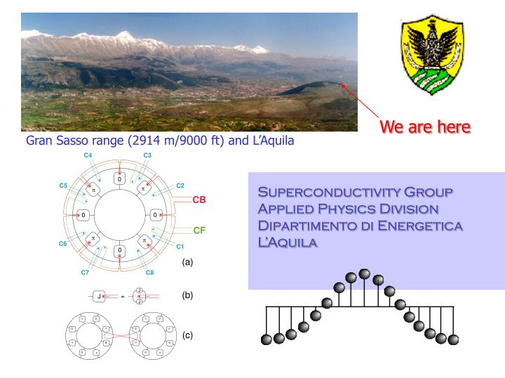 Superconductivity group applied physics division dipartimento di energetica l aquila