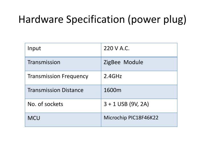 Hardware Specification (power plug)