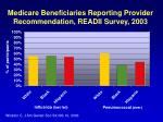medicare beneficiaries reporting provider recommendation readii survey 2003